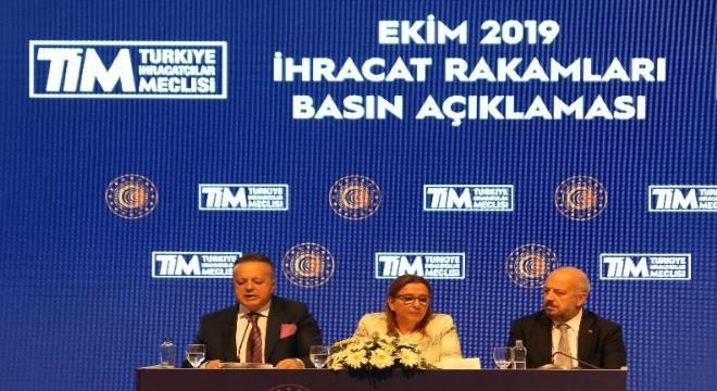 Erzurum'dan 10 ayda 23 milyonluk ihracat